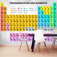 Papier peint  Periodensystem der Elemente