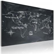Tableau  Leçon de géographie (en langue allemande)