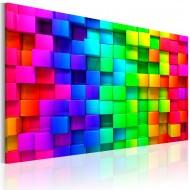 Tableau  Profondeur de couleurs